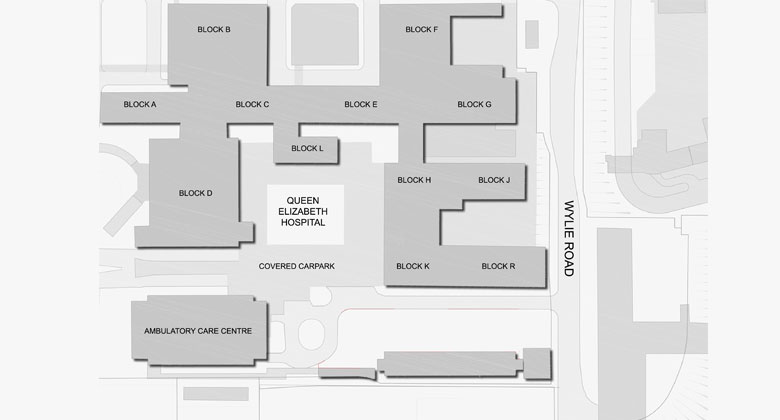 Site Plan – What Is Site Plan